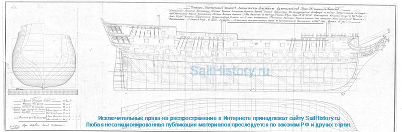 01020401 - Чертеж показывает сколь «одинаковыми» были парусные корабли даже в 19 веке